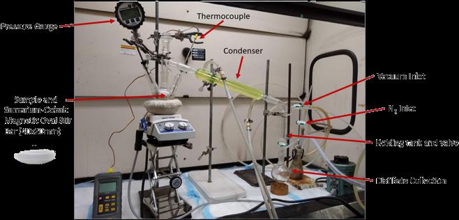 Vacuum distillation setup